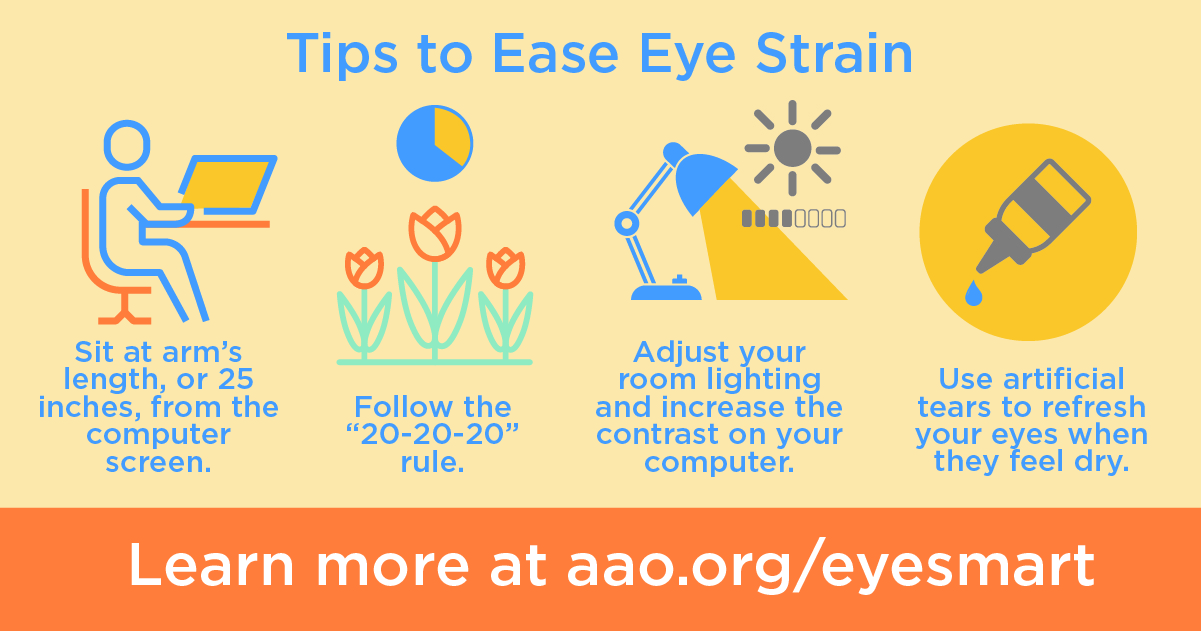 Graphic showing ways to reduce eye strain